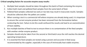 Microsoft Word - Novus- NonCoated, intrinsically heat stable enz